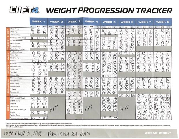 Liift4 Tracker Sheet